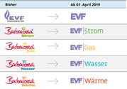 EVF mit neuem Corporate Design