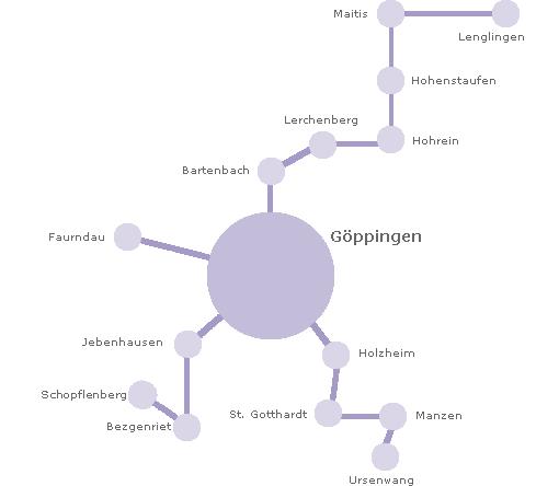 Netzkarte der EVF